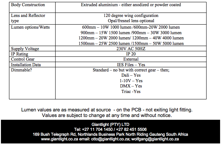 5.LED batten recessed specs