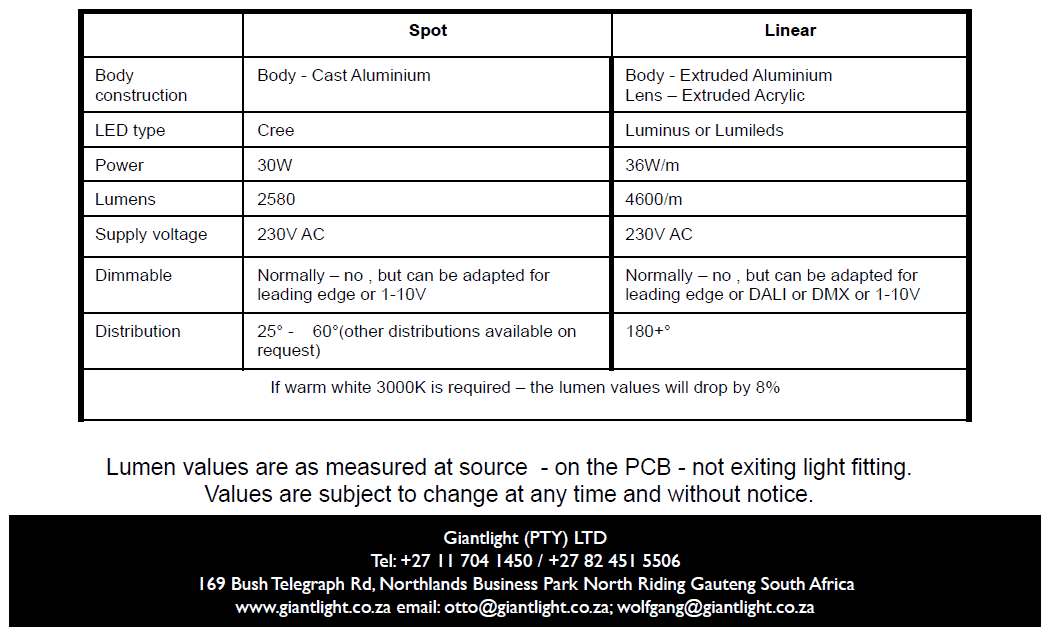 Utility Track and Spot specs